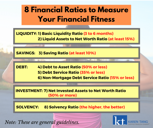 8 Financial Ratios to Measure Your Financial Fitness